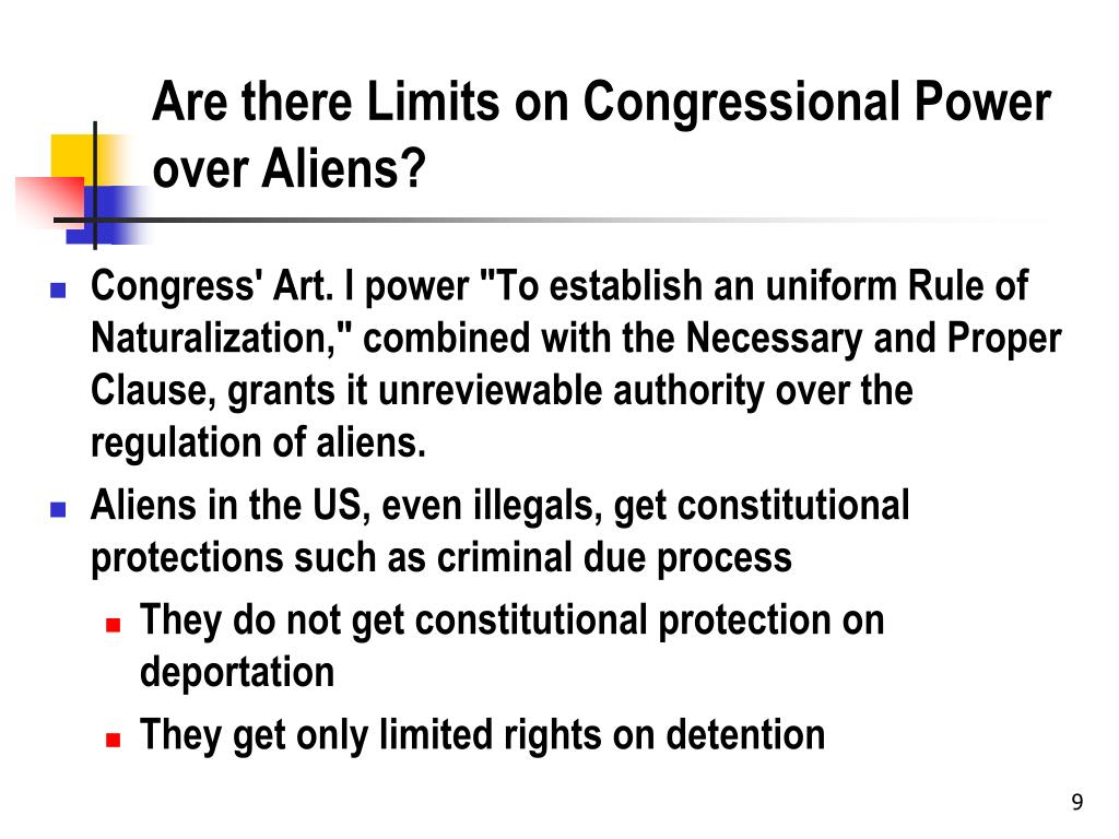 Are there Limits on Congressional Power over Aliens?