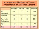 acceptance and refusal by type of presentation of informed consent