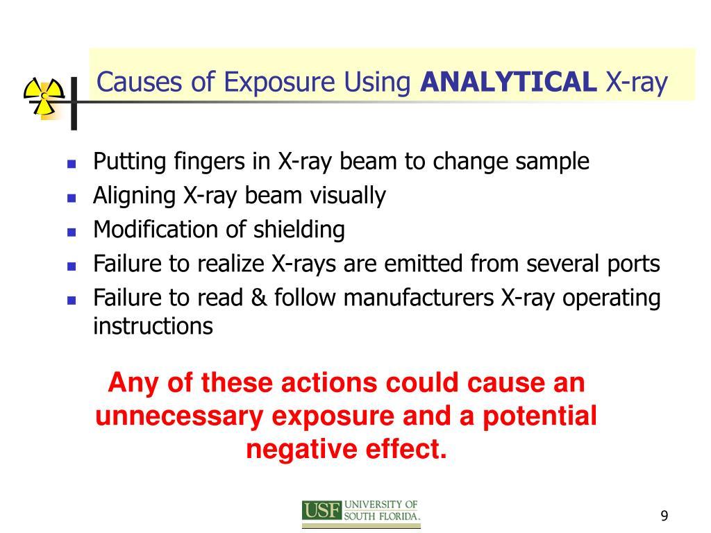 Causes of Exposure Using