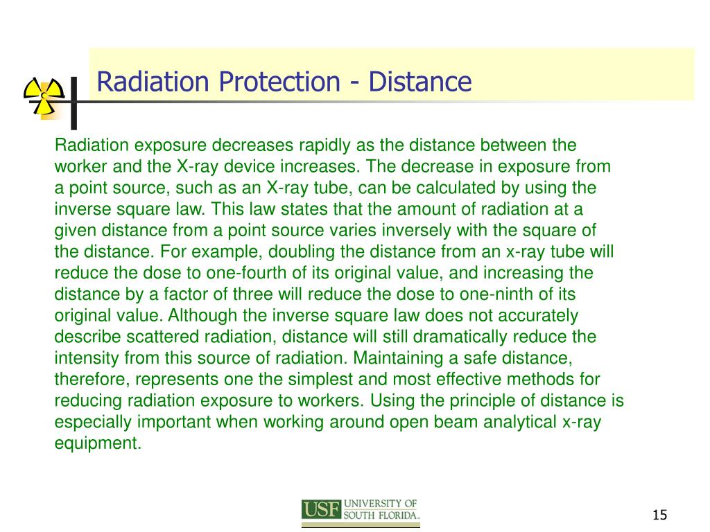 Radiation Protection - Distance