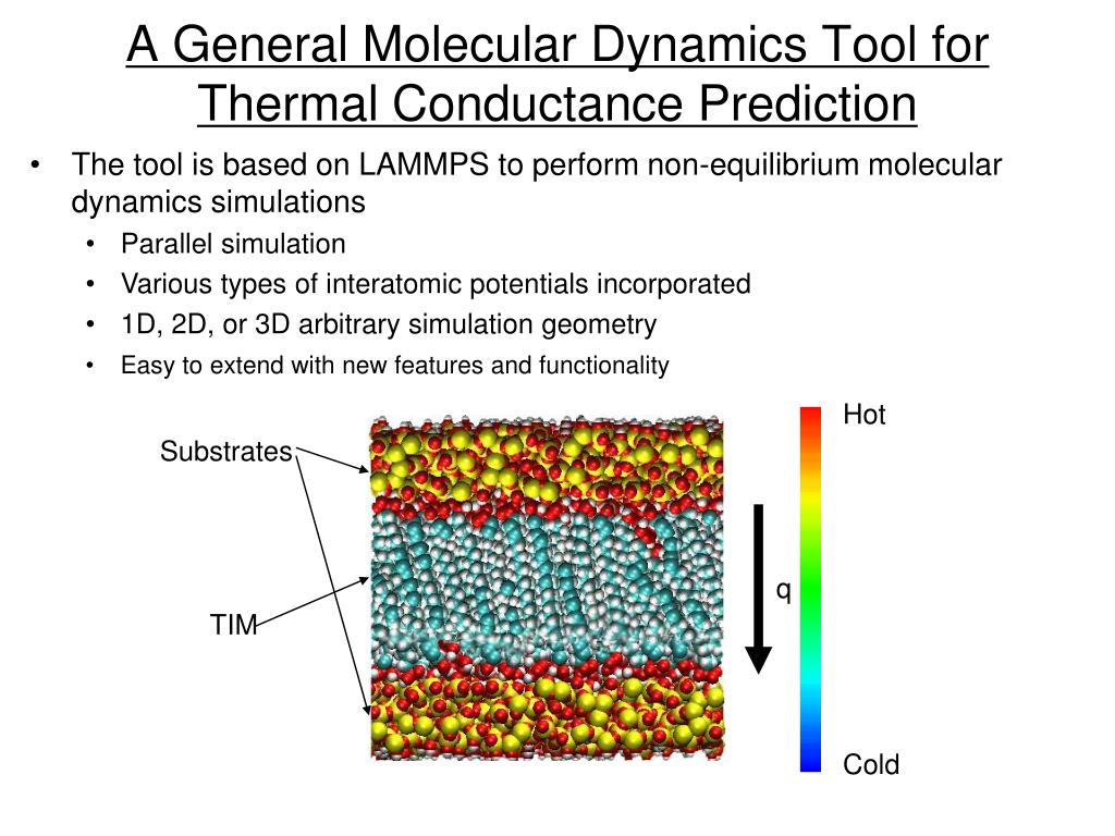 PPT - Graphene-based Thermal Interface Materials (TIM
