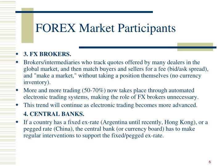 Forex market participants