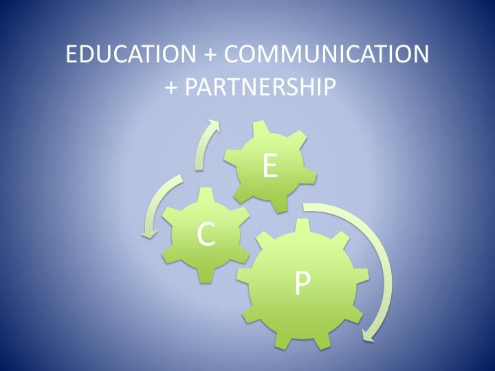 Education communication partnership