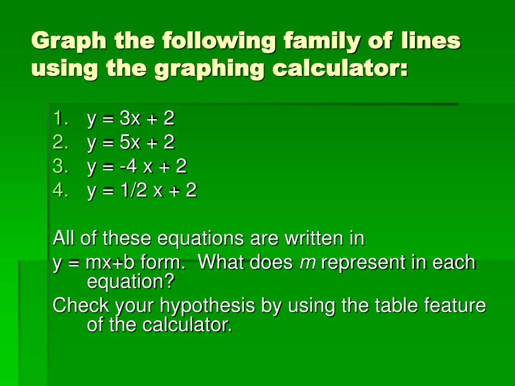 Graph the following family of lines using the graphing calculator: