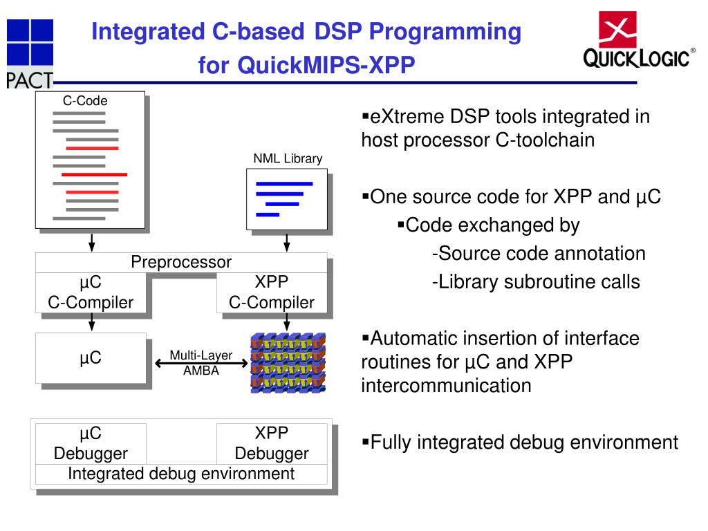PPT - The eXtreme Adaptive DSP Solution to Sensor Data