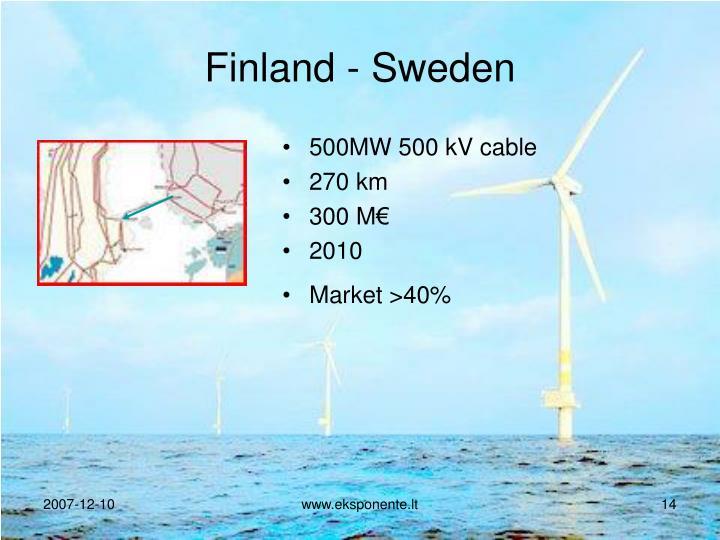 Finland - Sweden