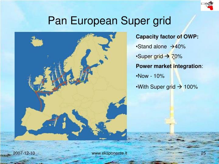 Pan European Super grid