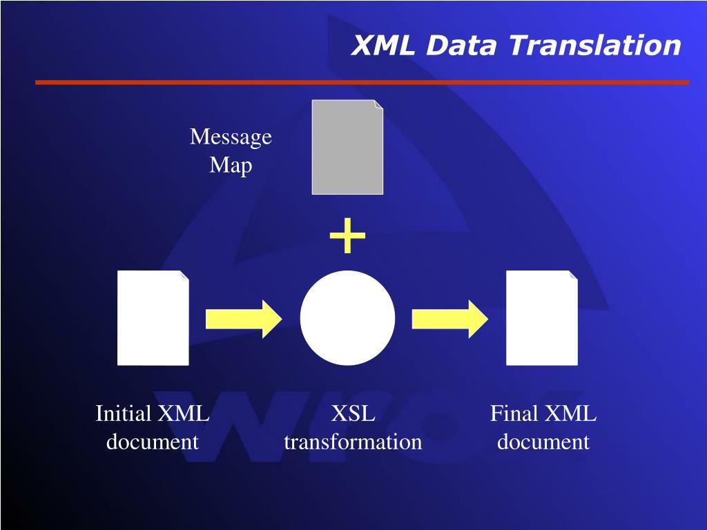 XML Data Translation