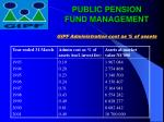 public pension fund management gipf administration cost as of assets