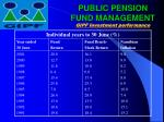 public pension fund management gipf investment performance