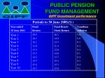public pension fund management gipf investment performance11