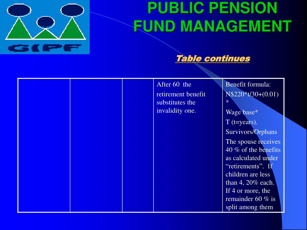 PUBLIC PENSION FUND MANAGEMENT