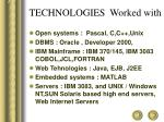 technologies worked with