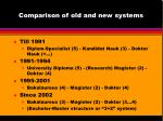 comparison of old and new systems