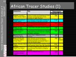 african tracer studies 1
