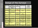 design of the surveys