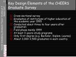 key design elements of the cheers graduate survey