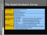the kassel graduate survey