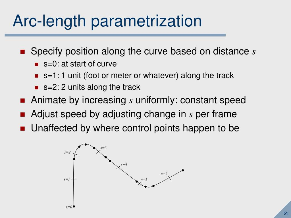 Arc-length parametrization