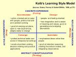 kolb s learning style model source evans forney guido dibrito 1998 p 21122