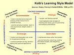 kolb s learning style model source evans forney guido dibrito 1998 p 21123