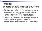 results expansion and market structure62