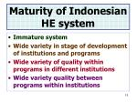 maturity of indonesian he system