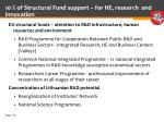 10 of structural fund support f or he research and innovation
