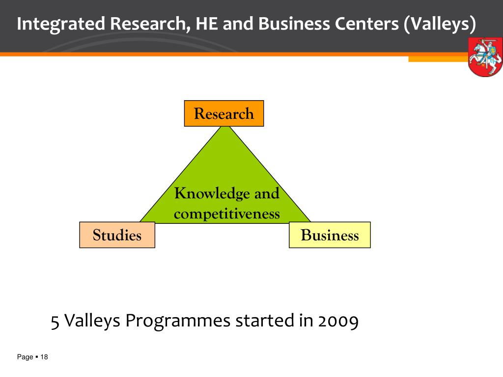 Integrated Research, HE and Business Centers (