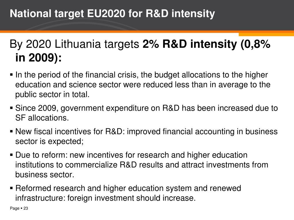 National target EU2020