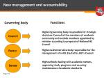 new management and accountability