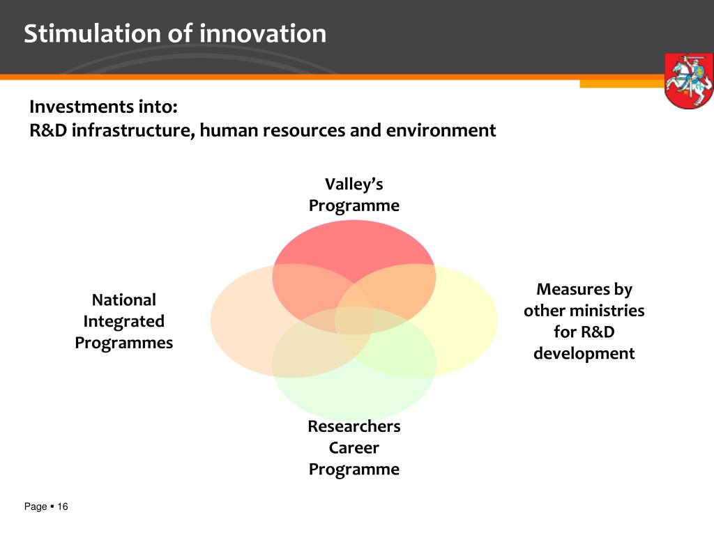 Stimulation of innovation