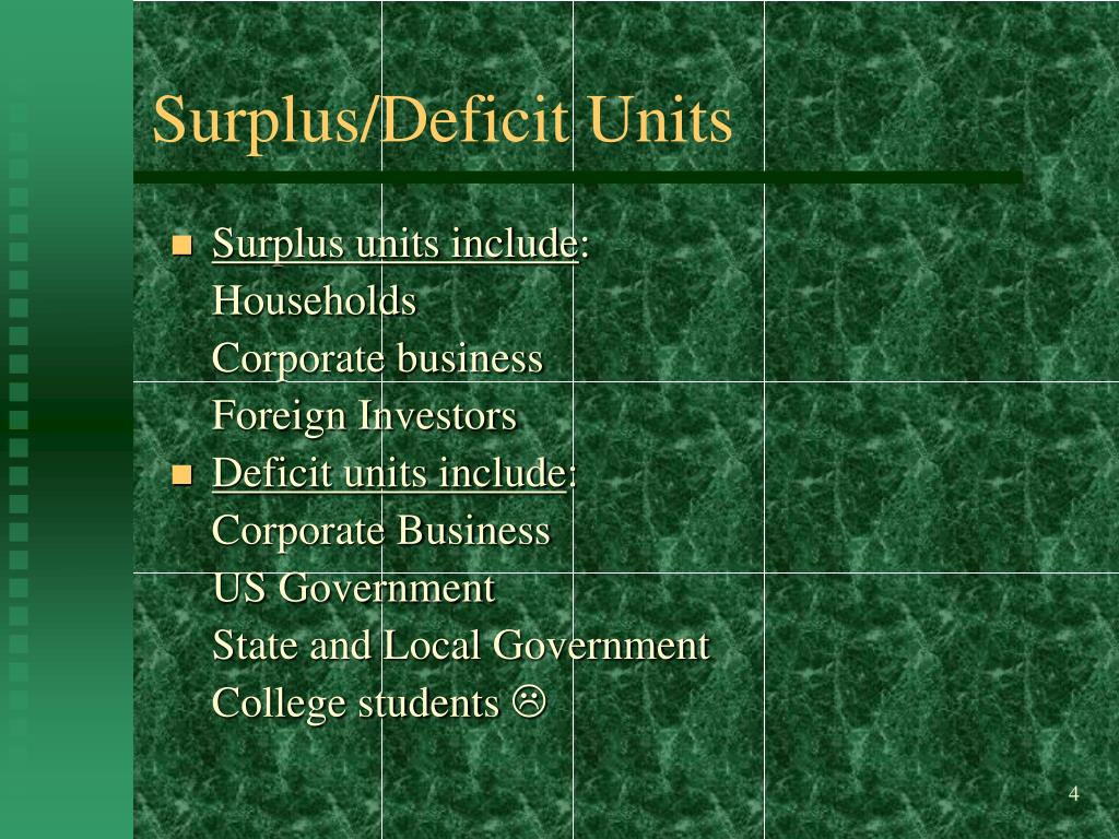 Surplus/Deficit Units