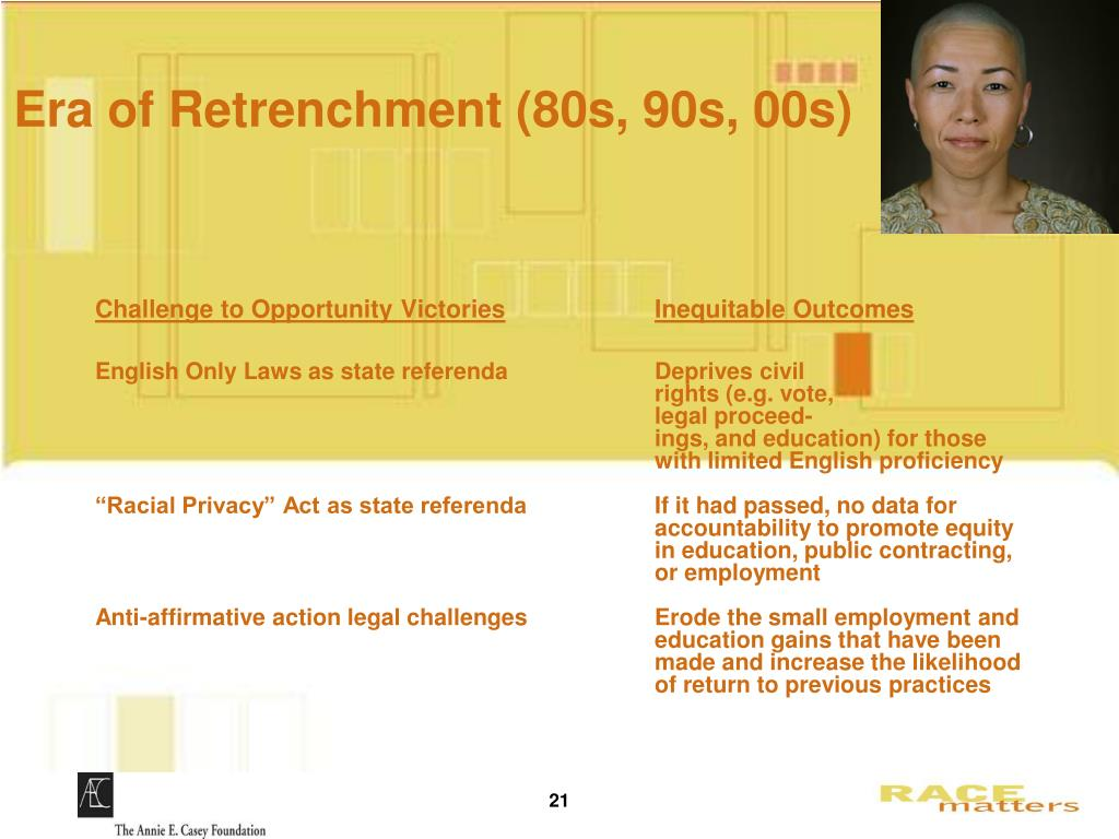 Era of Retrenchment (80s, 90s, 00s)