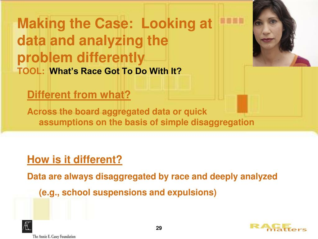 Making the Case:  Looking at data and analyzing the problem differently
