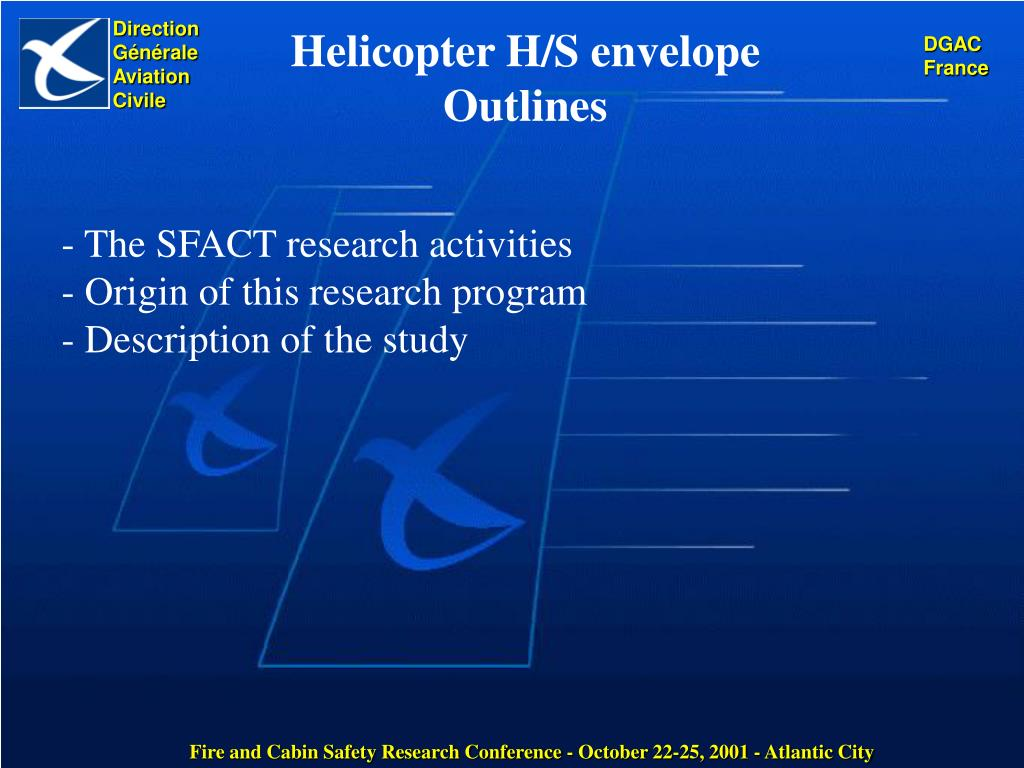 Helicopter H/S envelope