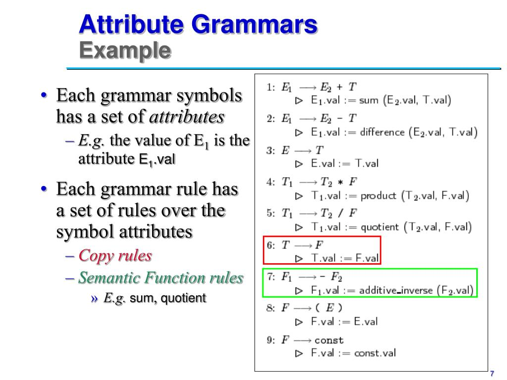 attribute grammar