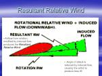 resultant relative wind