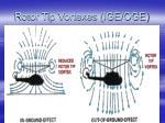rotor tip vortexes ige oge