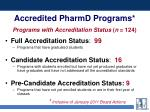 accredited pharmd programs