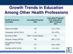 growth trends in education among other health professions