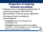 proportion of aspiring schools accredited35