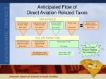 anticipated flow of direct aviation related taxes