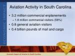 aviation activity in south carolina