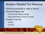 aviation related tax revenue