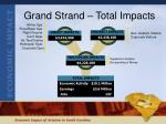 grand strand total impacts