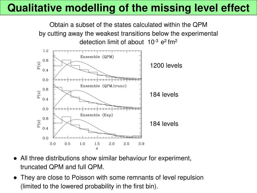 Qualitative modelling of the missing level effect