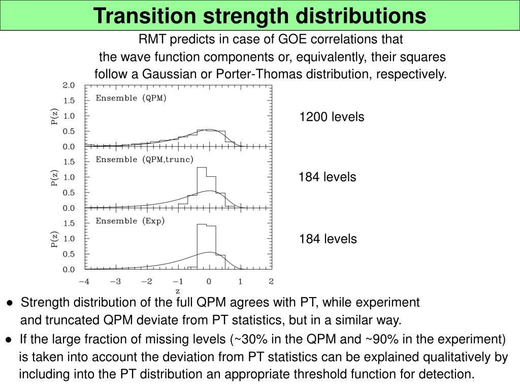 Transition strength distributions