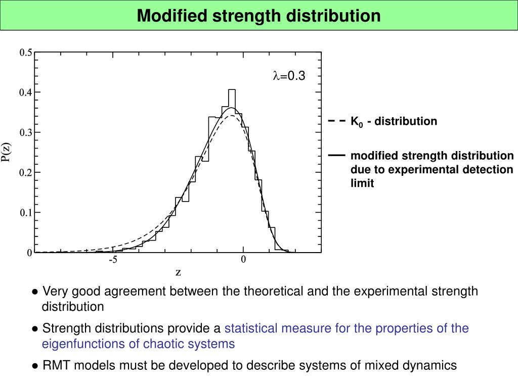 Modified strength distribution
