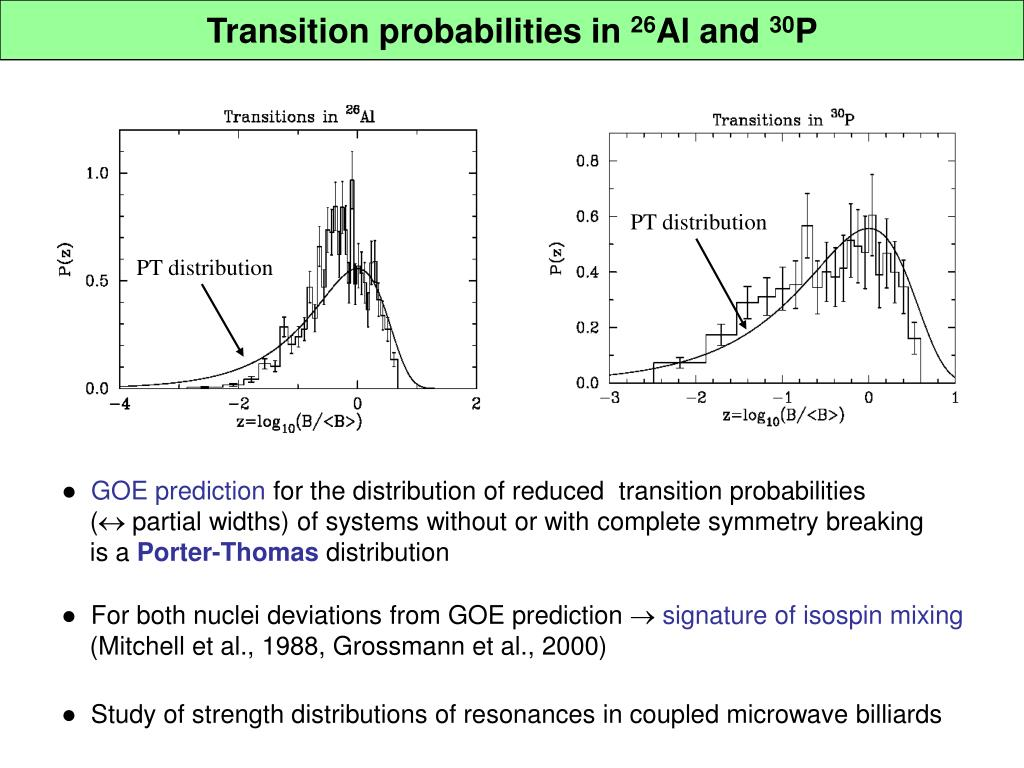Transition probabilities in
